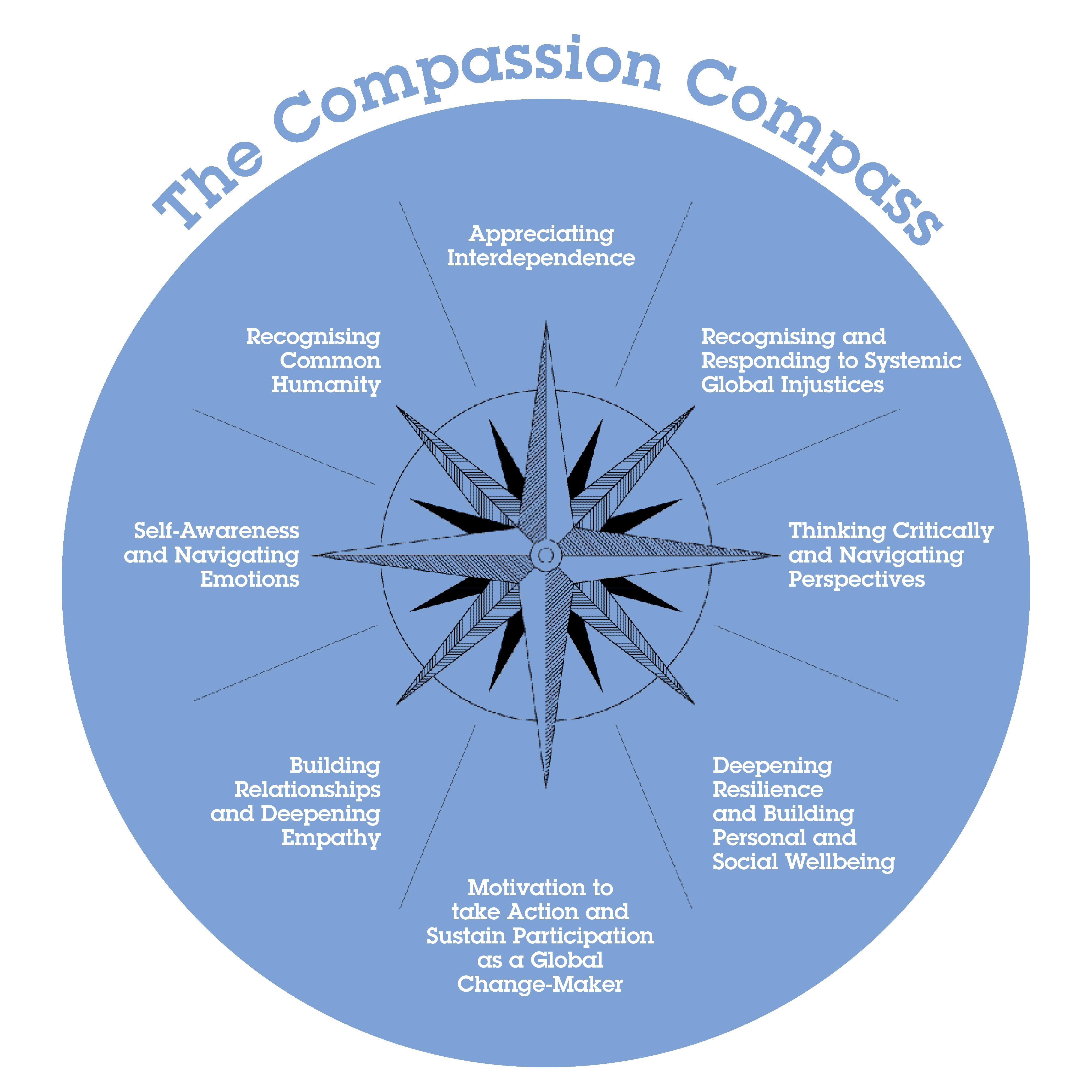 Compassion Compass